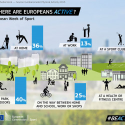 Fare supports first European Week of Sport