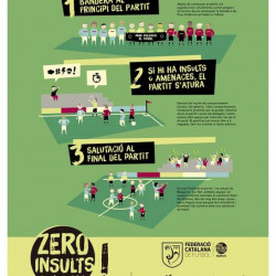 Catalan Football Federation kick-off campaign to stop abuse at stadiums